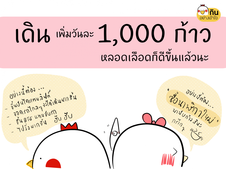 เดิน 10,000 ก้าว ช่วยอะไร
