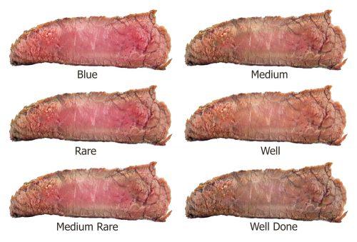 ทำไมกินเนื้อดิบๆได้